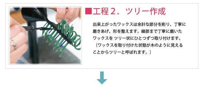 【チタンアクセサリー レジエ】ツリー作成
