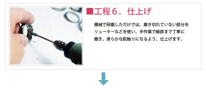 【チタンアクセサリー レジエ】仕上げ